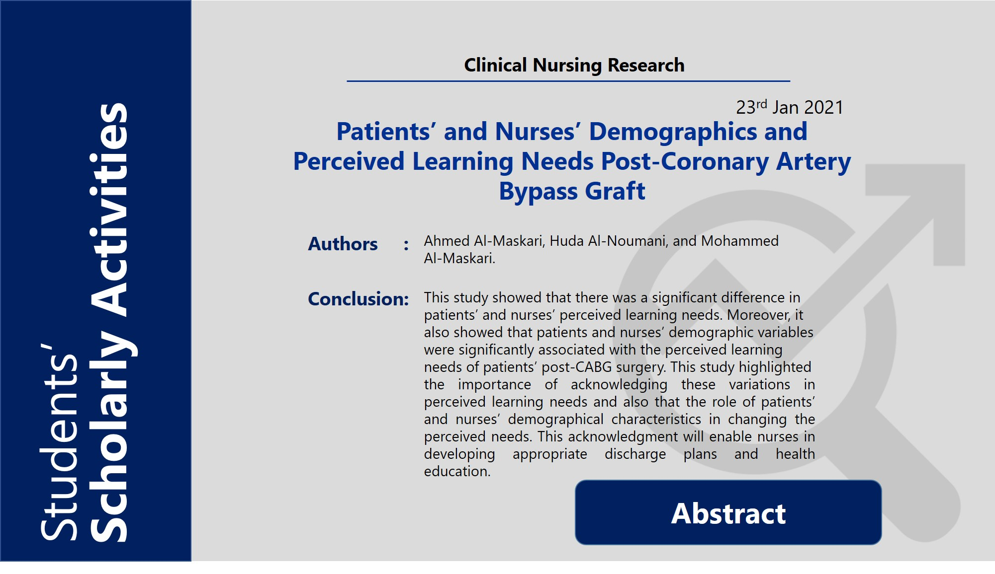 Patients' and Nurses' Demographics and Perceived Learning Needs Post-Coronary Artery Bypass Graft