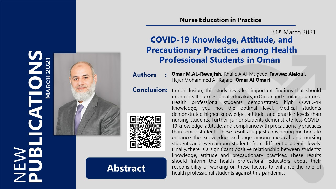 COVID-19 Knowledge, Attitude, and Precautionary Practices among Health Professional Students in Oman