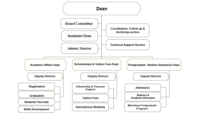 deabship-structure