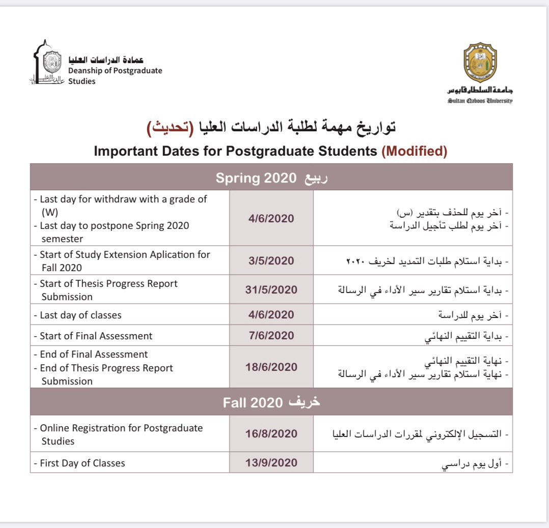 Important Dates for Postgraduate Students