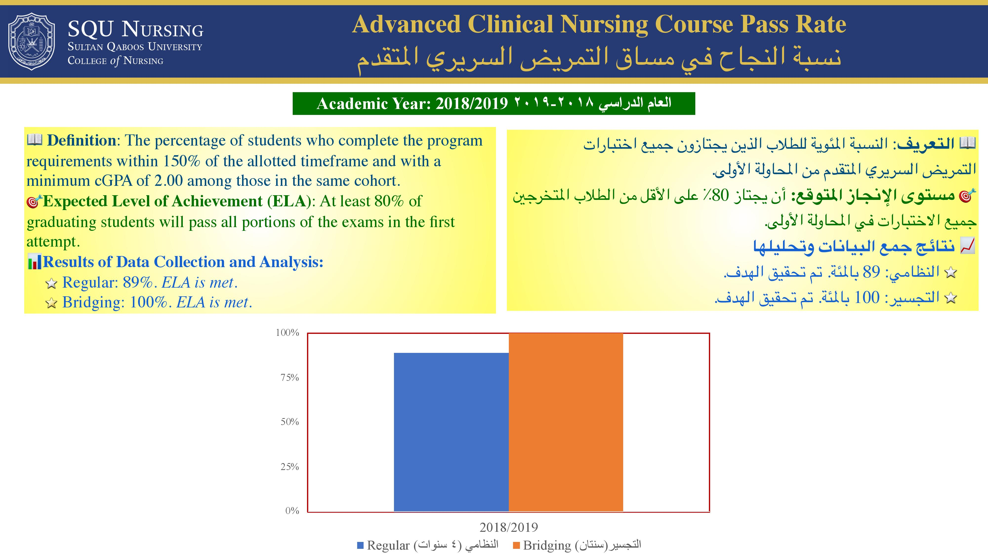 ___BSN Data-page-002